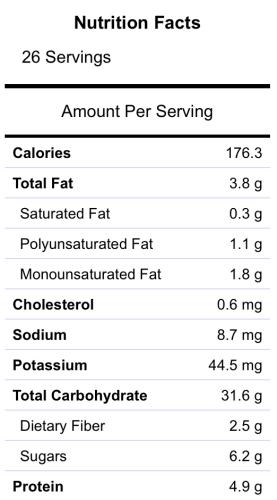 Nutrition Facts: Honey Oatmeal Wheat Bread