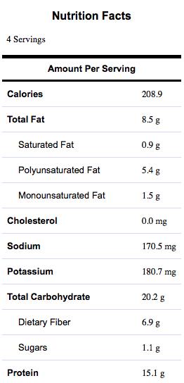 Nutrition Facts: Hefty Vegan Veggie Burgers